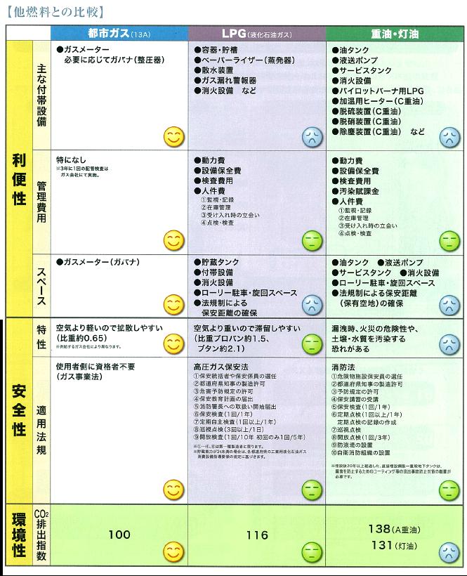 KYOUKYU2